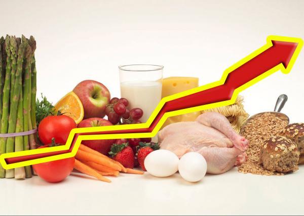 Стало известно, сколько украинцы тратят в среднем на продукты питания